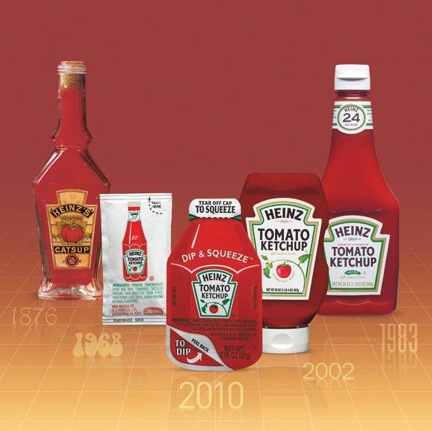 Consistency-Heinz-Branding