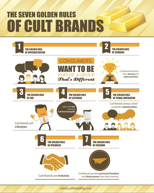 Seven Golden Rules of Cult Brands