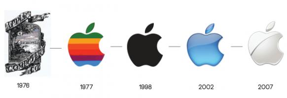 evolution-apple-logo-archetype