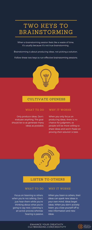 Two Keys To Making Brainstorming Work Cultbranding Com